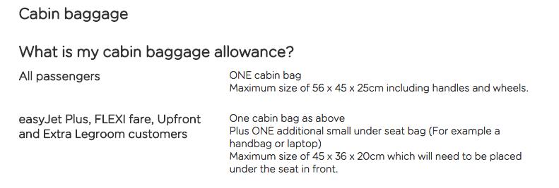 Informações de limite de bagagem da EasyJet, uma das mais restritas entre as companhias aéreas low-cost