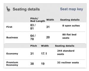 Seat Guru