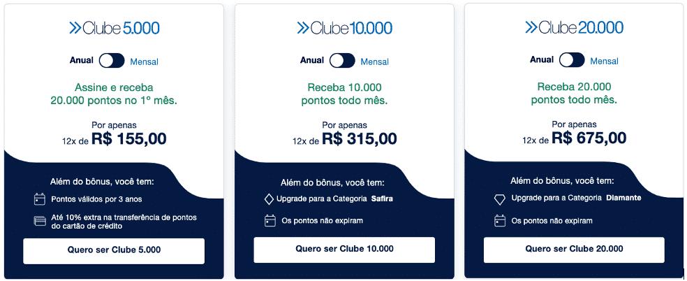 Clubes TudoAzul 1.000, 2.000, 5.000, 10.000 e 20.000