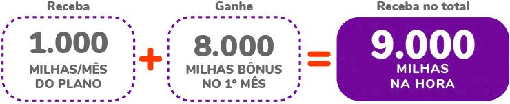 Simulação de assinatura do plano 1.000