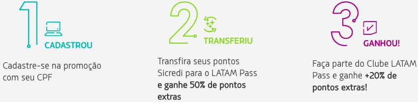Calcule sua bonificação LATAM Pass