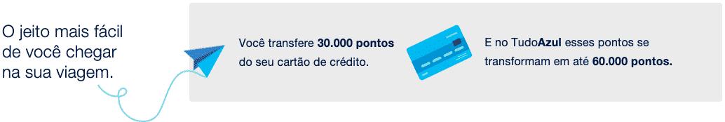 Simulação de transferência entre cartões de crédito e a TudoAzul