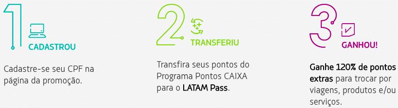 LATAM Pass