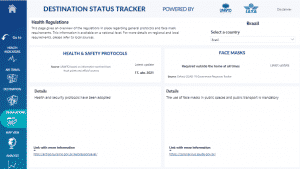Destination Tracker iata