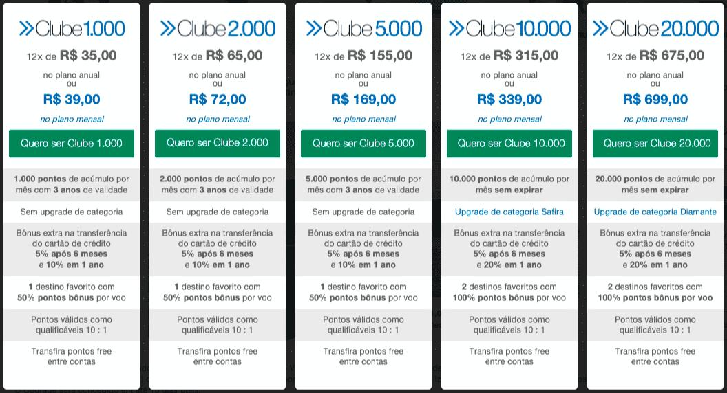 Clubes TudoAzul disponíveis