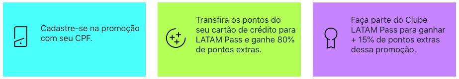 Transferência de cartões de crédito para o LATAM Pass