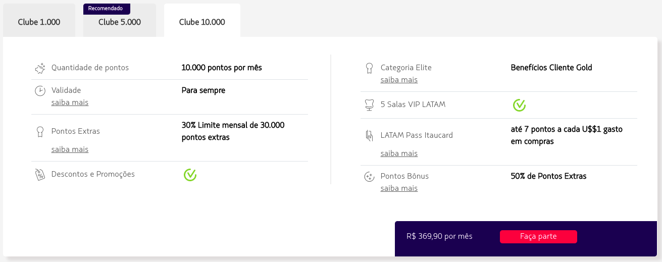 Clube LATAM Pass 10.000