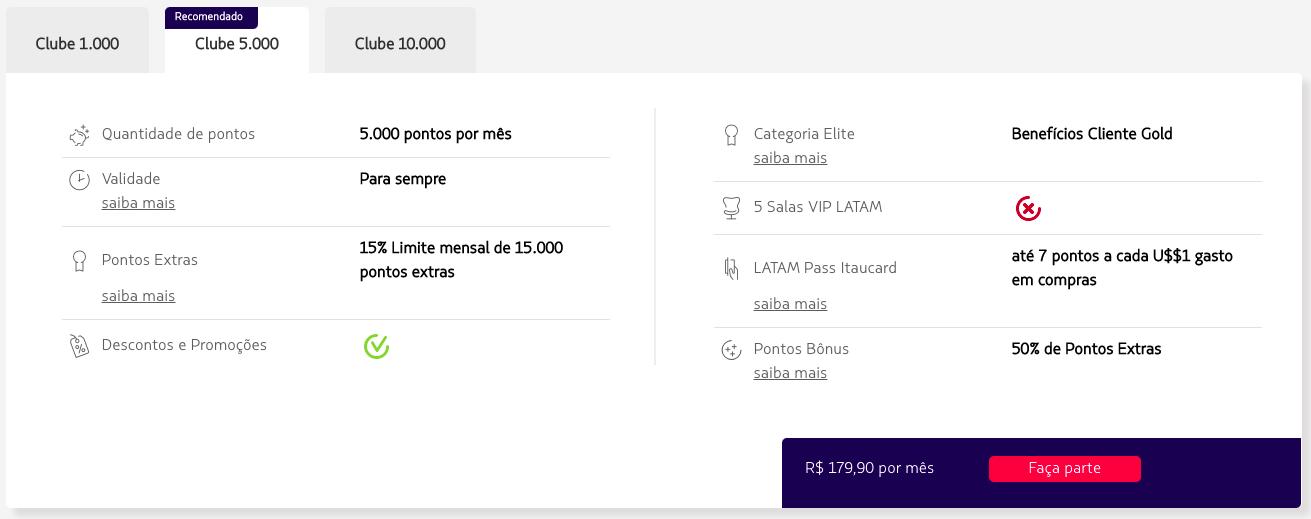 Clube LATAM Pass 5.000